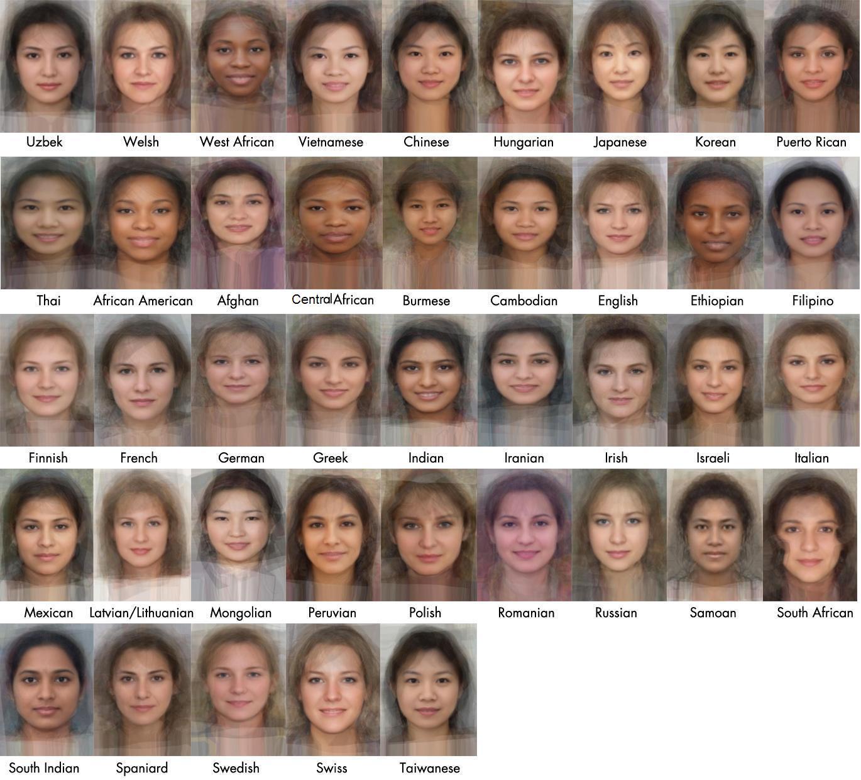 Фото некрасивых девочек 20 фотография