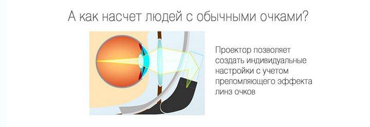 Как устроены очки Google Glass, устройство и принцип работы (4)