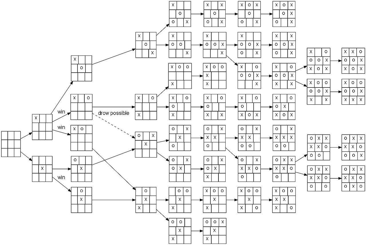Схемы варианта-крестика