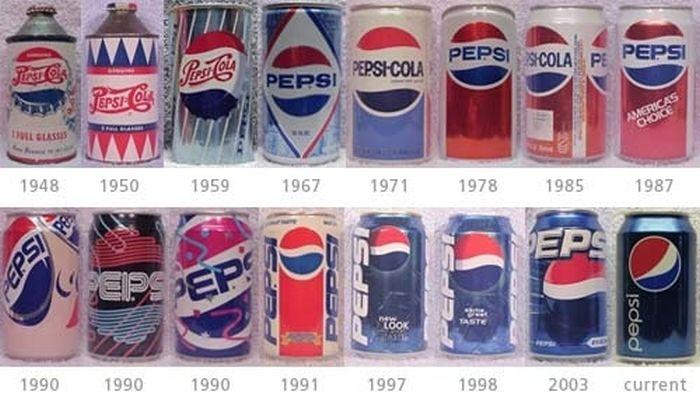 Эволюция банок популярных прохладительных напитков (2)