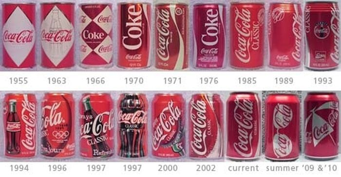Эволюция банок популярных прохладительных напитков (1)
