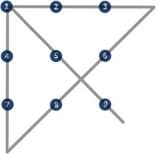 Интересная задача на логику, головоломка, логическая задача (2)