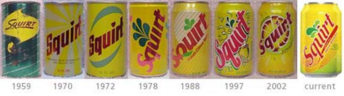 Эволюция банок популярных прохладительных напитков (6)