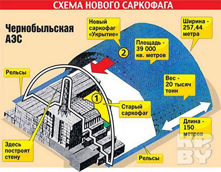 Фото Чернобыля сверху (16)