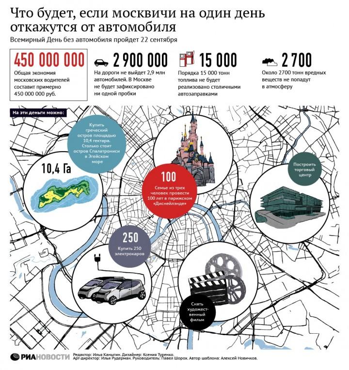 Интересная инфографика (3)