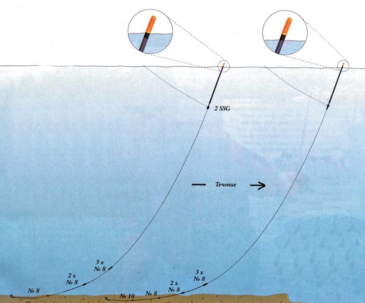 Ваглер для рыбалки (3)