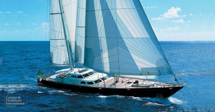 Не отказывайте себе в таком удовольствии, как прогулка на яхте (2)