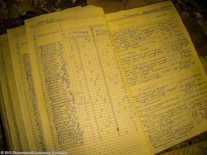 Школы в Припяти, интересное фото (13)