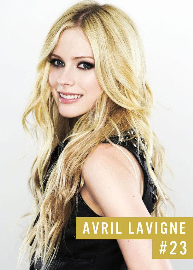 Самые популярные девушки интернета. Рейтинг ТОП - 50 Avril Lavigne (Аврил Лавин) (28)