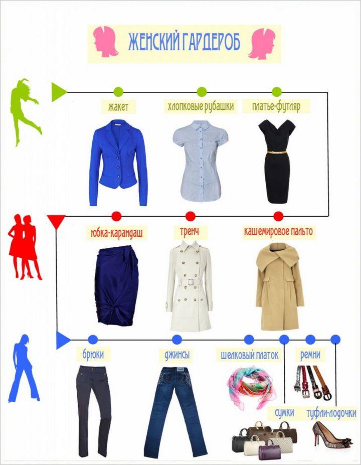 Женский гардероб от TKTimport: инфографика