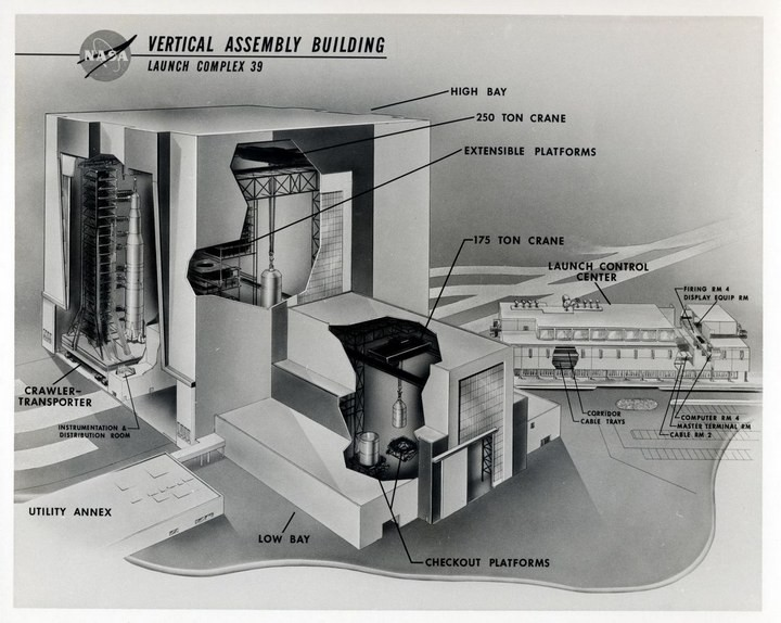 Самое большое одноэтажное здание в мире NASA Vehicle Assembly Building (12)