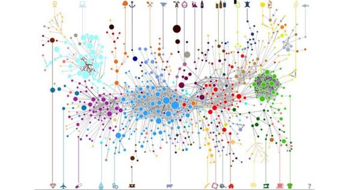 atlas of economic complexity essay