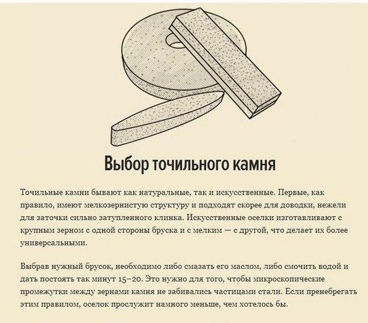 Как правильно точить нож (1)