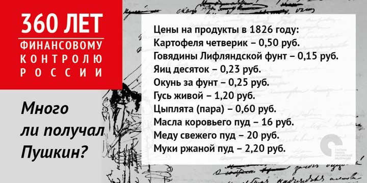 Cколько получил Пушкин за «Евгения Онегина» по современному курсу? (1)