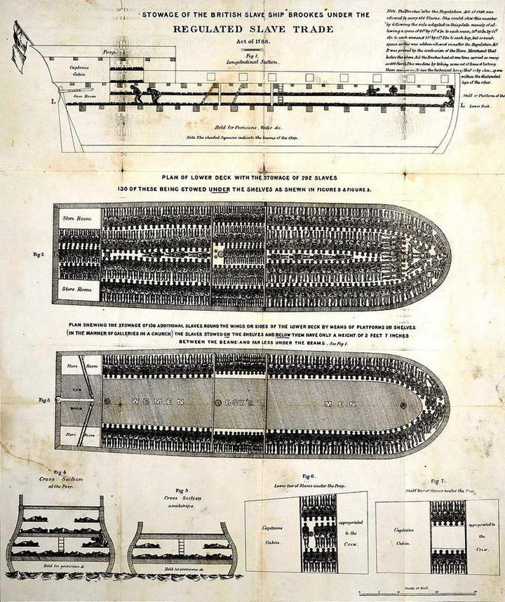 О том, как перевозили африканских рабов (4)