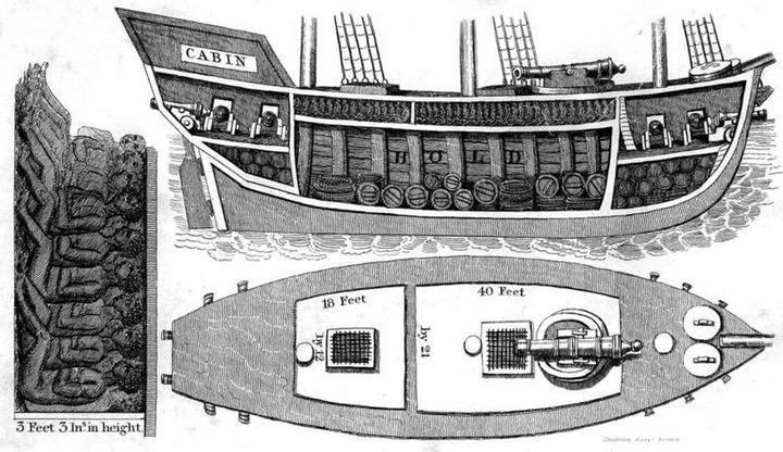 О том, как перевозили африканских рабов (9)