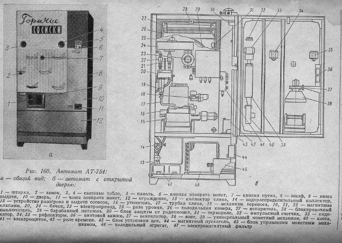 Вендинговые автоматы в СССР (10)