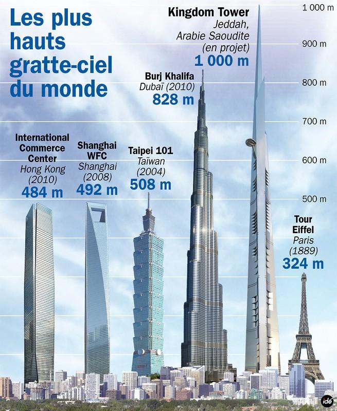Строительство самого высокого небоскреба в мире в Саудовской Аравии (9)