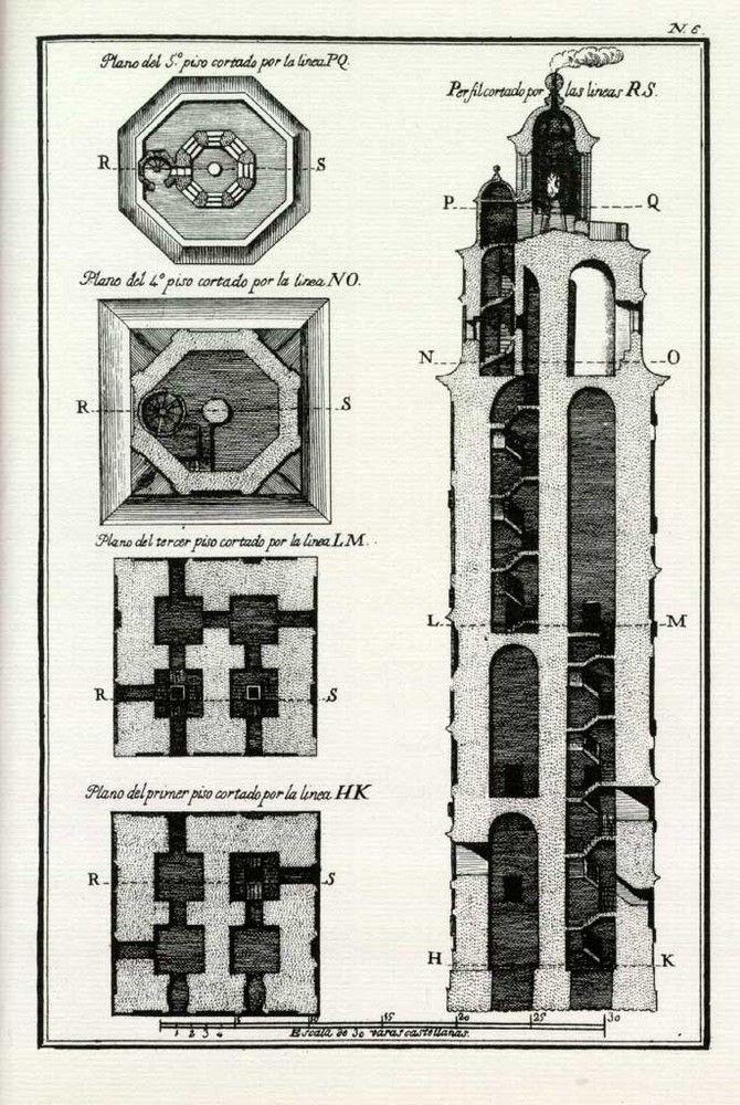 самый древний и старый маяк в мире (9)