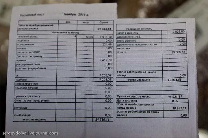 самые высокие цены на продукты в городе Билибино (6)