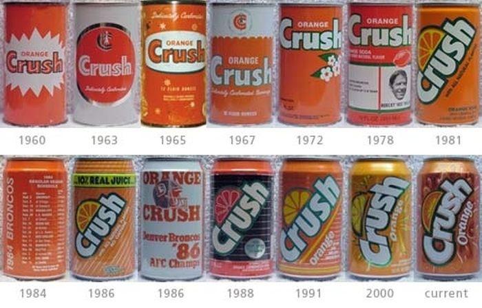Эволюция банок популярных прохладительных напитков (4)