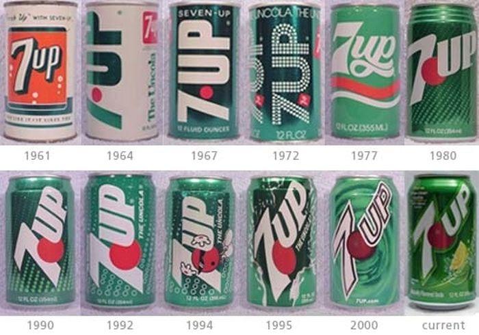 Эволюция банок популярных прохладительных напитков (3)