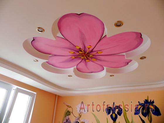 Живопись в интерьере: традиции искусства в оформлении жилого пространства. (2)