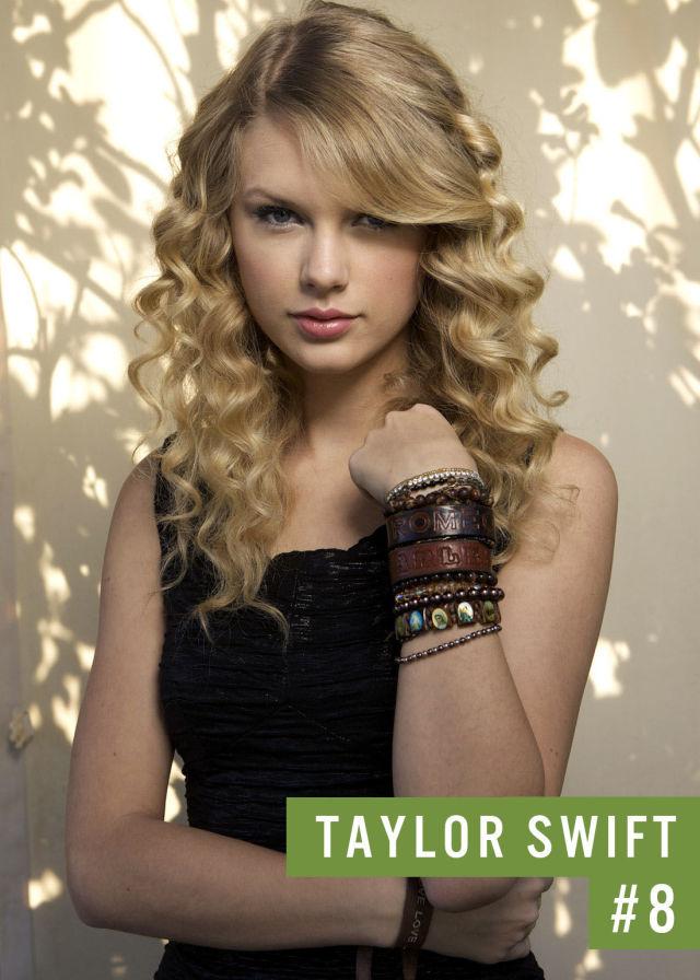 Самые популярные девушки интернета. Рейтинг ТОП - 50 Taylor Swift (Тейлор Свифт) (43)