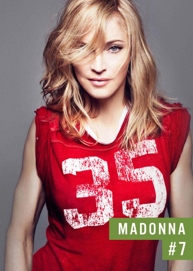 Самые популярные девушки интернета. Рейтинг ТОП - 50 Madonna (Мадонна) (44)