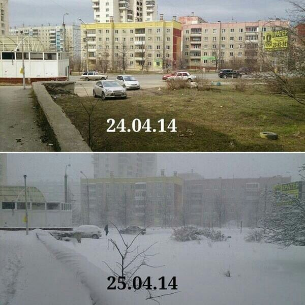 Коротко о погоде в России