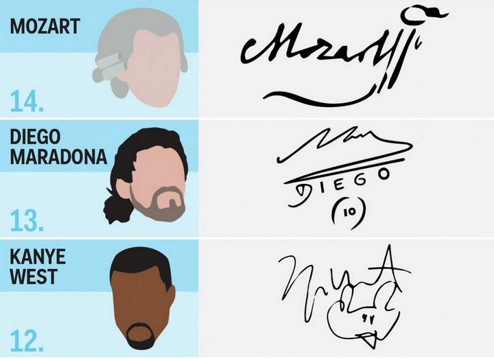 17 необычных автографов знаменитостей (5)