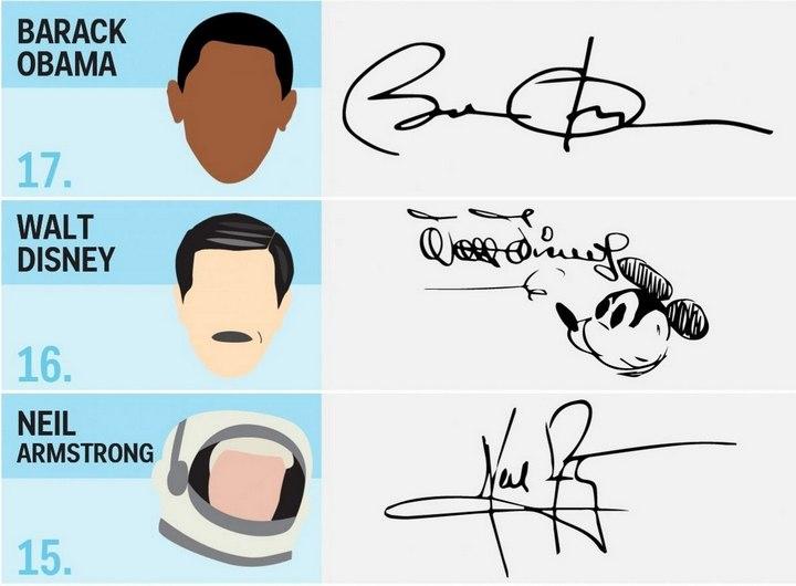 17 необычных автографов знаменитостей (2)