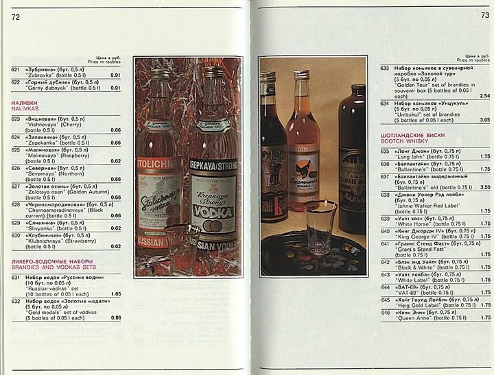 """Цены на товары в магазине """"Берёзка"""" в СССР (12)"""