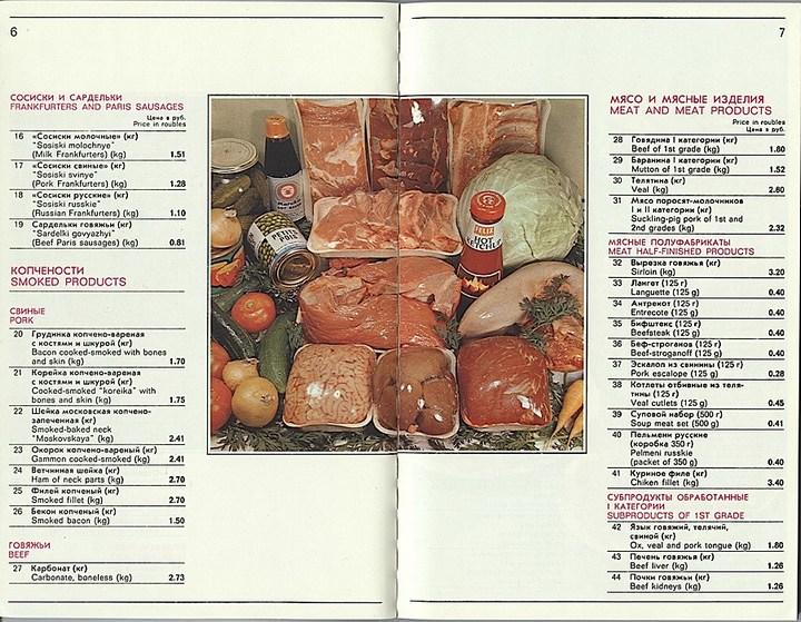 """Цены на товары в магазине """"Берёзка"""" в СССР (21)"""