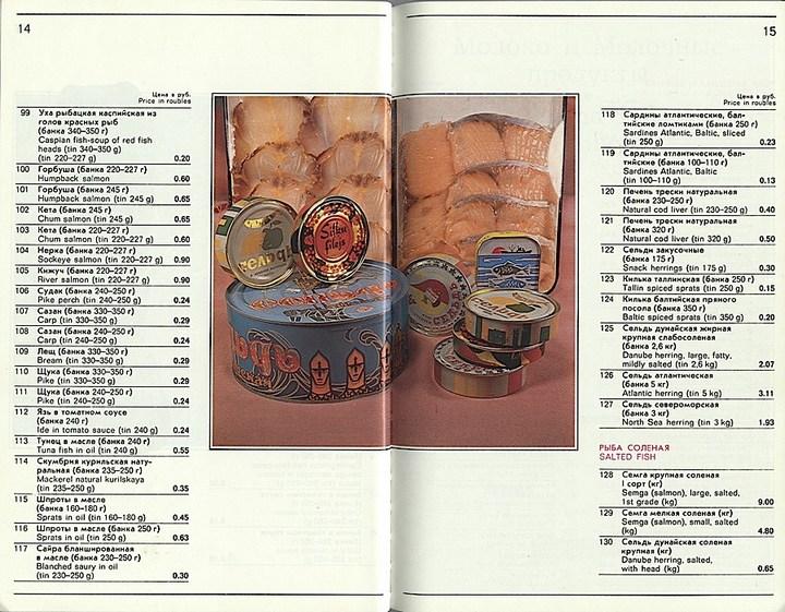 """Цены на товары в магазине """"Берёзка"""" в СССР (23)"""