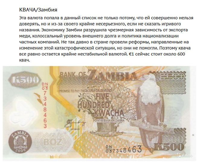 """Самые """"слабые"""" валюты мира (6)"""