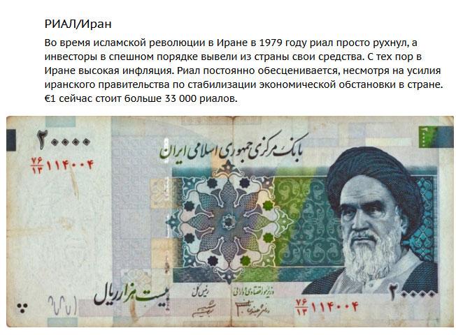 """Самые """"слабые"""" валюты мира (5)"""