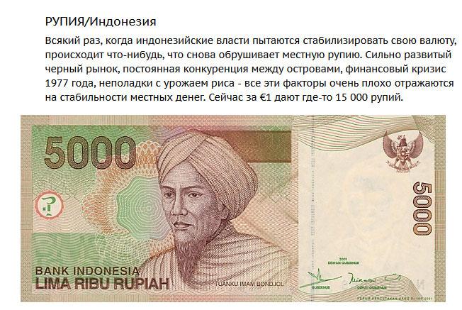 """Самые """"слабые"""" валюты мира (4)"""