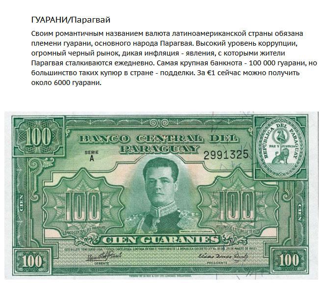 """Самые """"слабые"""" валюты мира (2)"""