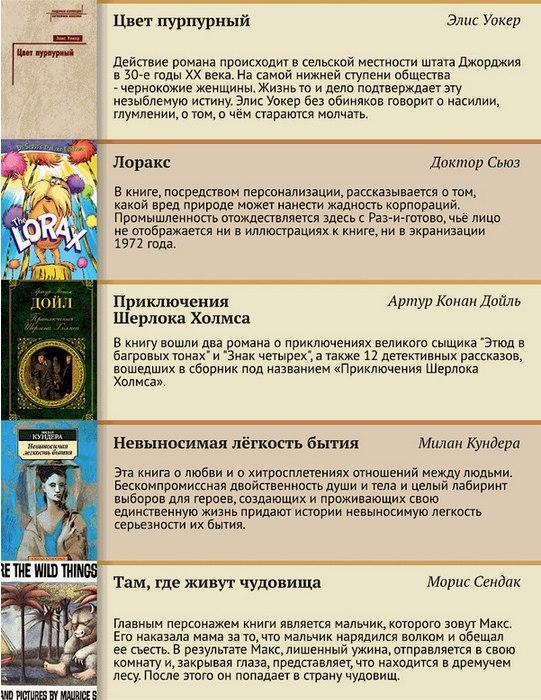 100 лучших книг XX века (11)