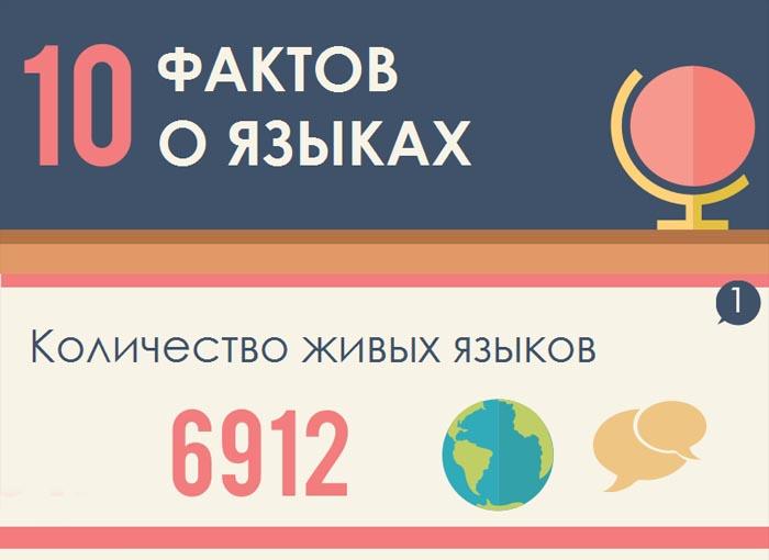 10 интересных фактов о языках (1)