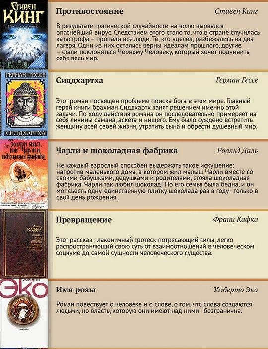 100 лучших книг XX века (12)