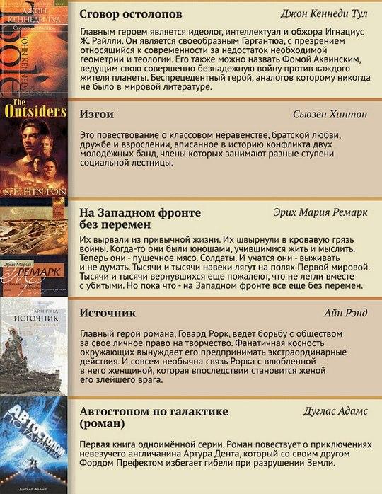 100 лучших книг XX века (15)