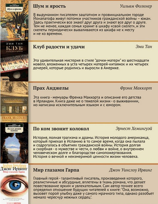 100 лучших книг XX века (16)