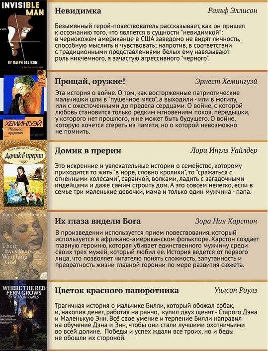 100 лучших книг XX века (17)