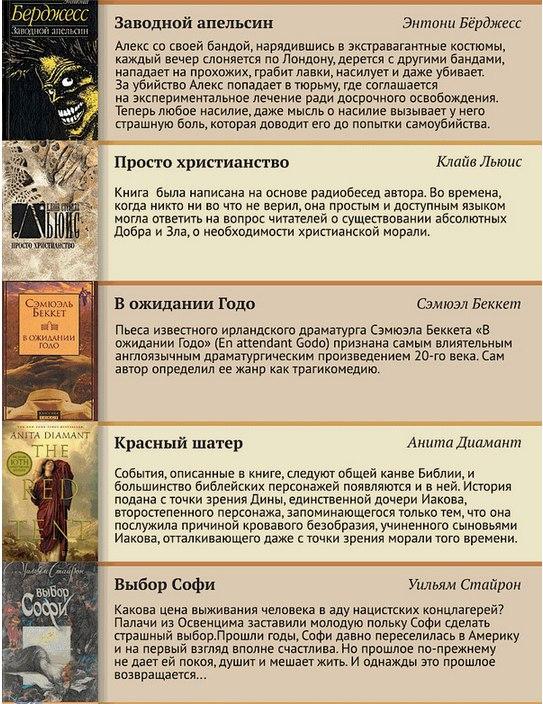 100 лучших книг XX века (18)