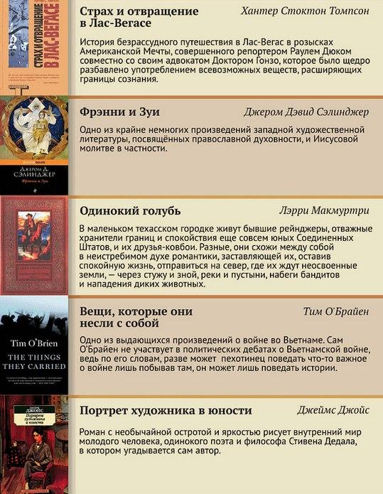 100 лучших книг XX века (19)