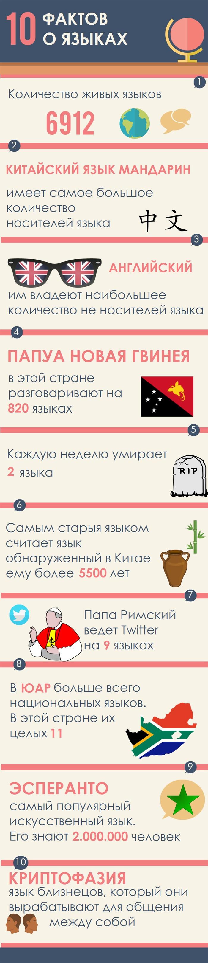 10 интересных фактов о языках (2)