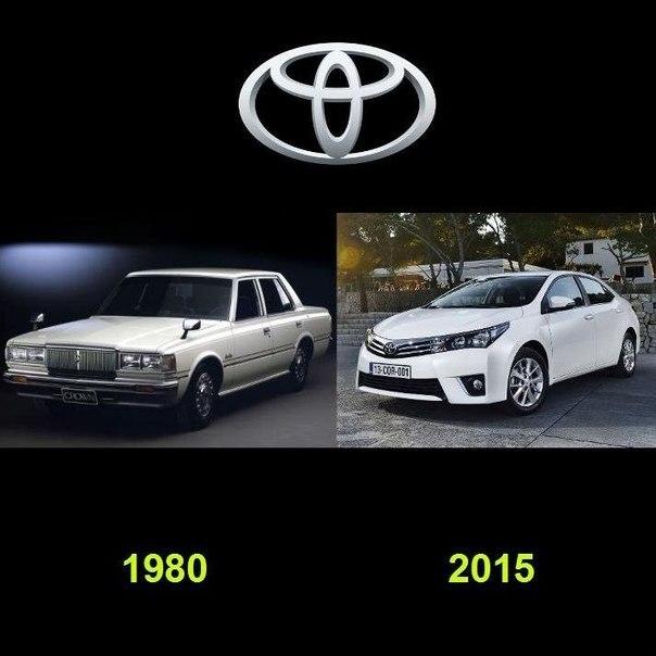 Как видоизменялись автомобили с течением времени (9)