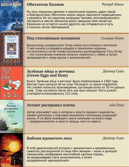 100 лучших книг XX века (9)